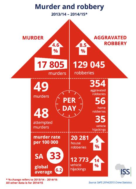 465x647q70crime-stats-infographic